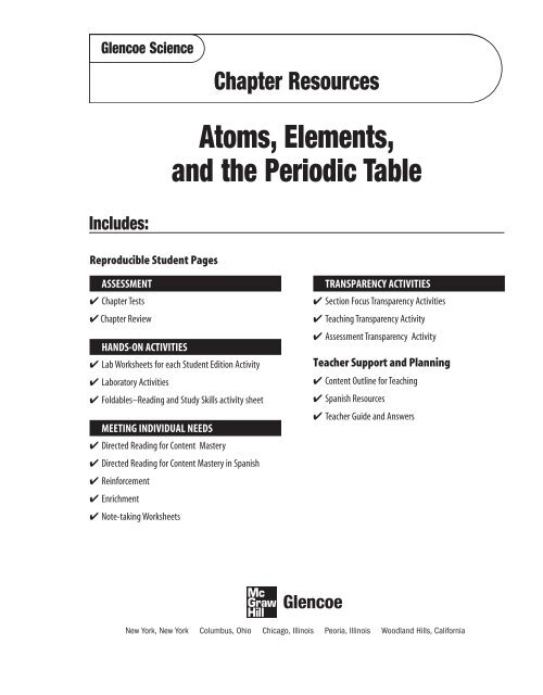 Chapter 4 Resource: Atoms, Elements, and the Periodic Table
