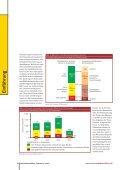 Damoklesschwert Programm-Mezzanine - Seite 3