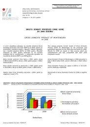 SAOPSTENJE ZA 2009.pdf - Monstat