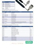 Calibration Accessories - Page 5