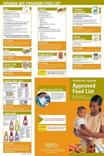 Minnesota Wic Program Food List
