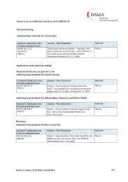 Attachment to certificate D-PL-14280-01-00 - AF-COLOR
