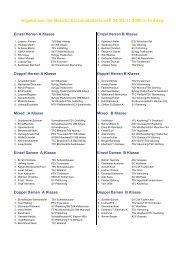 Ergebnisse der Bezirks Einzelmeisterschaft 04./05.11.2006 in Erdweg