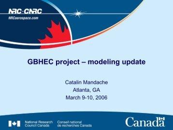 Supporting Information Regarding Modeling