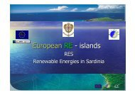 Sardinia - European Renewable Energy Council