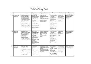 Character analysis essay rubric