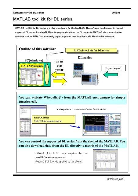 MATLAB tool kit for DL series - Yokogawa