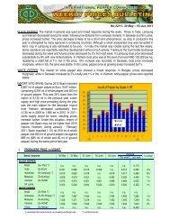 WPB Week #22/11, 39 May – 03 June 2011 - International Pepper ...