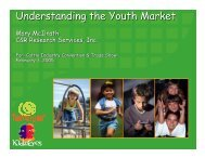 Understanding the Youth Market