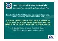 Biological observations of silky shark (Carcharhinus falciformis