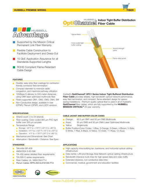 Enjoyable Optichannel Fiber Cables Hubbell Premise Wiring Wiring Digital Resources Funapmognl