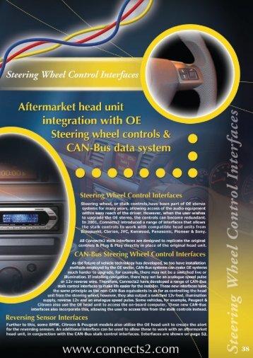 Steering Control Interfaces Steering C ontrol Interfaces 52