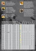 Peli Storm - High Technology Sources Ltd - Page 3