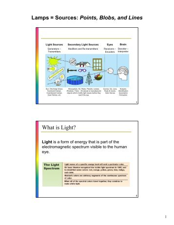 Lighting Codes Lecture Notes - RS Lighting Design