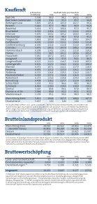 IHK-Bezirk in Zahlen - Seite 3