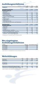 IHK-Bezirk in Zahlen - Seite 5