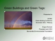 Green Power - US Green Building Council