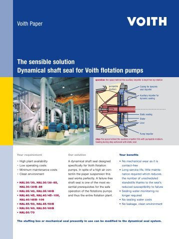 The sensible solution Dynamical shaft seal for Voith flotation pumps