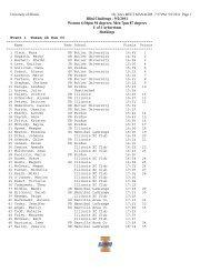 Women's Results - Illinois Track Club