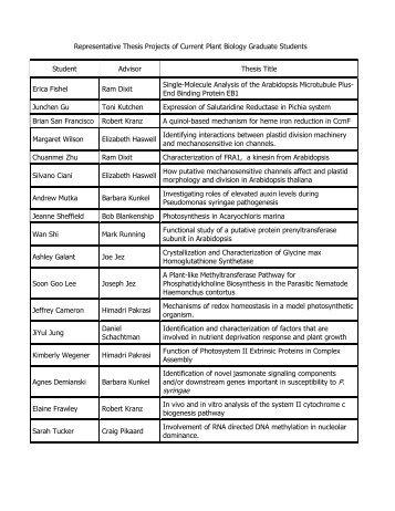 thesis declaration form unimap