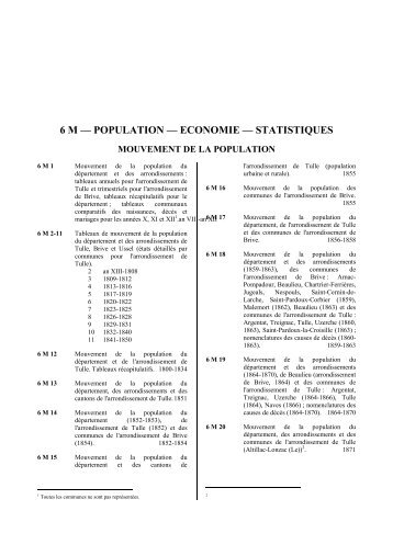 6 m – population - Archives départementales Corrèze