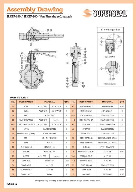 High Performance Butterfly Valves - Global Supply Line