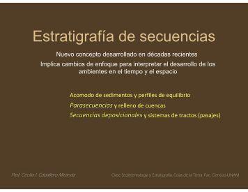 Estratigrafia de secuencias