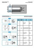 suction filters saugfilter filtres d'aspiration filtri in ... - Hydraulik.com - Page 3