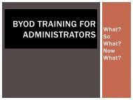 BYOD Training for Administrators - Fort Smith Public Schools