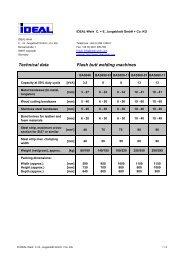 Technical data BAS - IDEAL-Werk C. + E. Jungeblodt GmbH + Co. KG