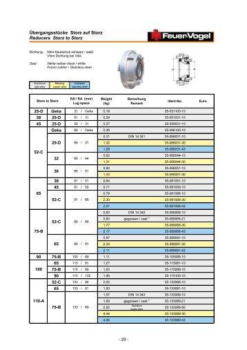 Catalog [PDF] - Feuer-Vogel
