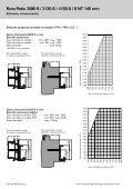 Roto Patio 3090 S - Wodan - Page 6