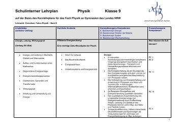 Schulinterner Lehrplan Physik Klasse 9