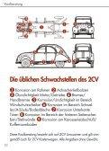 Kaufberatung Citroën 2CV - garage2cv.de - Seite 2