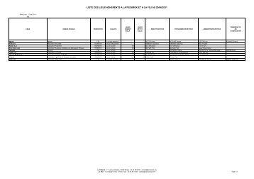 Liste des adhérents Fédurok et FSJ en Rhône-Alpes - Arald