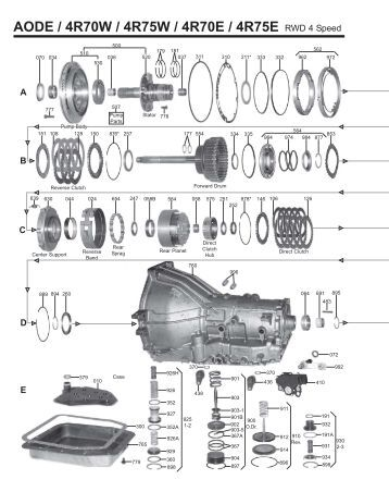 4t60e transmission parts diagram wiring diagram pictures  gm 4t60 transmission  diagram wiring diagram for free  4t60e transmission diagram breakdown