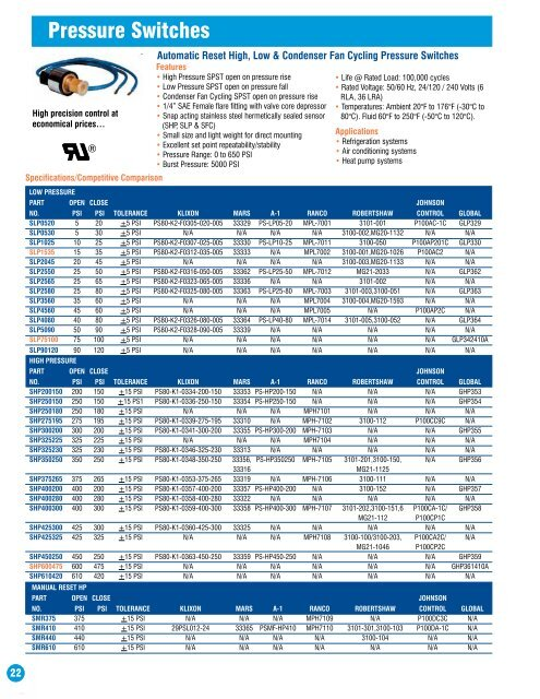 Supco SFC150225 Pressure Switch Condenser Fan Cycling Open 150 Close 225