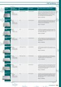 Product Catalogus 2012/2013 - Innovaphone - Page 7