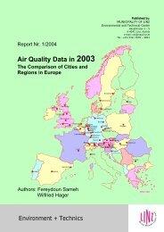 Comparison of The Air Quality 2003 - Hamburger Luftmessnetz