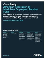 American Federation of Musicians Employers' Pension Fund - Asigra
