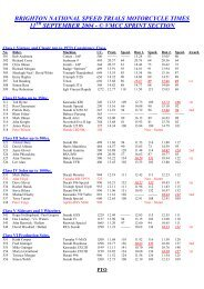 Results of Brighton Speed Trials - VMCC Sprint Section