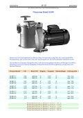 Filterpumpe Modell 5P2 - Wernerwasser.ch - Page 2
