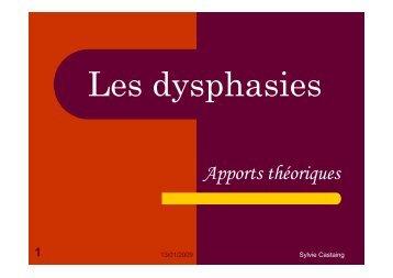 Dysphasie apports théoriques - Sylvie Castaing - Chez