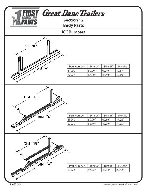 Icc Bumpers Attachments Great Dane Trailers