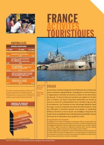 TOURISTIQUES - Ministère Equipement