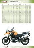 Auspuffsysteme-Giannelli - ixs-technicaldivision-de - Page 4