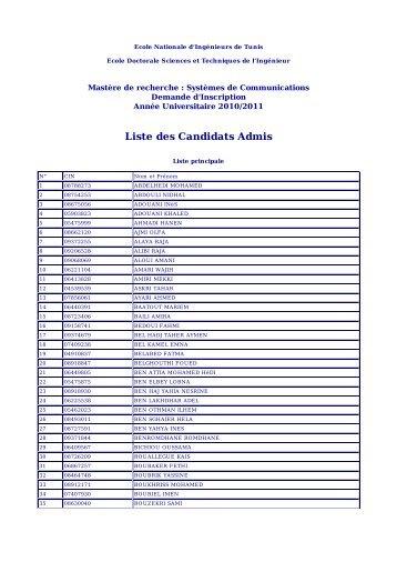 Liste des Candidats Admis - Ecole Doctorale Sciences et ...