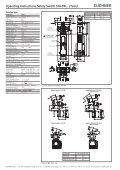 Betriebsanleitung Sicherheitsschalter STA-TW... (Twin) - EUCHNER ... - Page 6