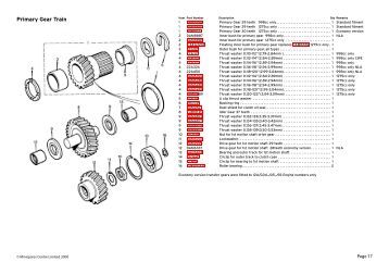 Primary Gear Train