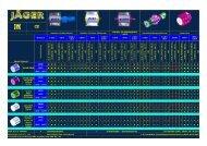 ZRS Katalog Technische Daten - Jäger Maschinenbau GmbH